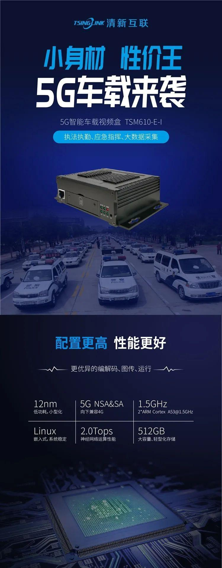新品发布 | 清新互联发布5G智能车载视频盒